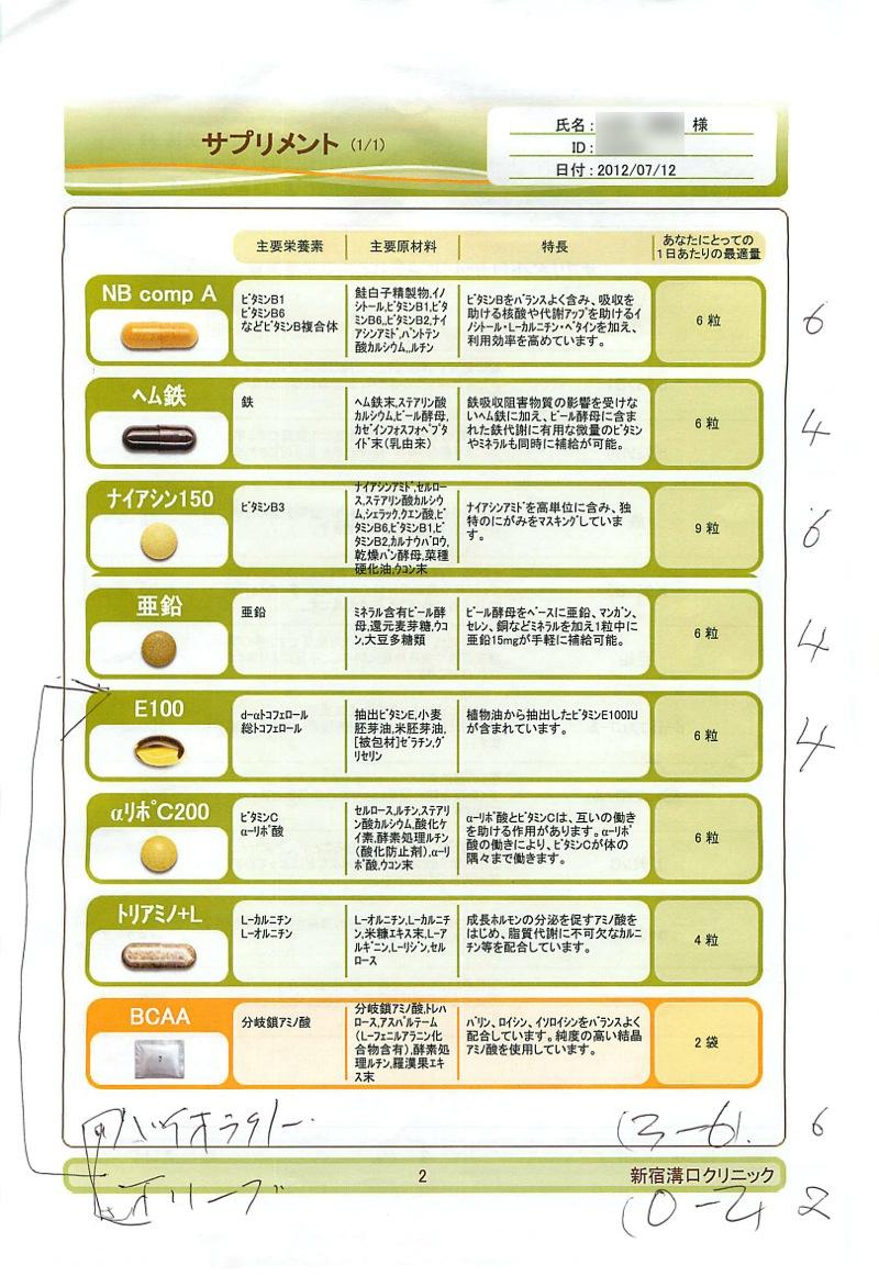 低血糖症通院レポ⑤〜初めてのサプリメント購入〜